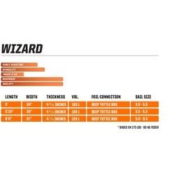 Slingshot Wizard Windsurf Foil Board