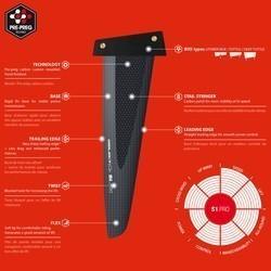 Select S1 Pro (Slalom Power) Finne