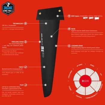 Select S1 G10 (Slalom Power) Finne