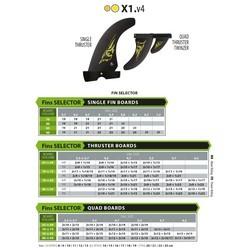 Select X1 V4 Finne