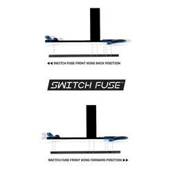 Slingshot Switch Fuselage Kurz